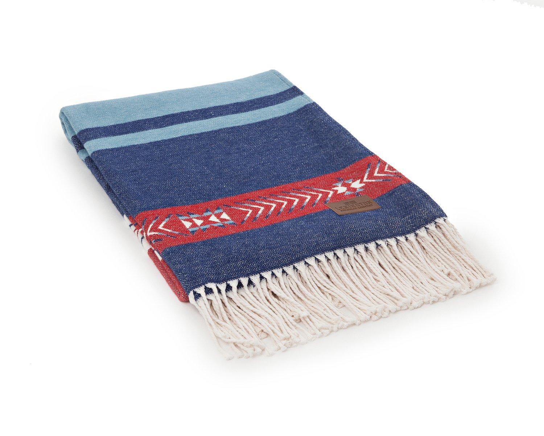 Decken – Tag und Nacht